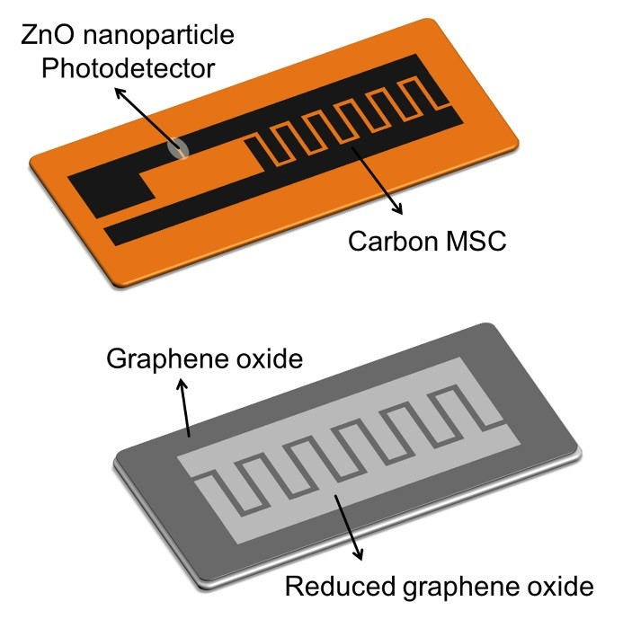 Schematic images of an integrated photodetector (top) and a rGO/GO/rGO humidity sensor (bottom) prepared by laser direct writing.