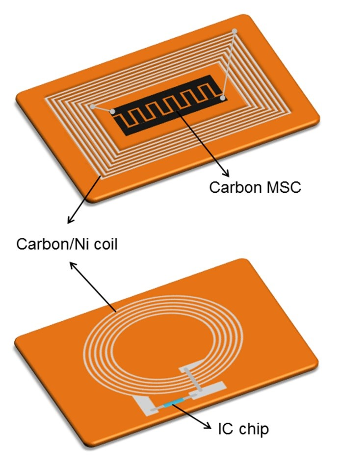 Schematic images of an integrated wireless charging and storage device (top) and an NFC tag (bottom) prepared by laser direct writing in combination with electroless Ni plating