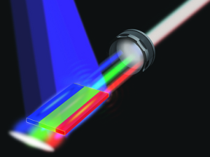 This schematic illustrates the novel nanosheet with three parallel segments created by the researchers, each supporting laser action in one of three elementary colors. The device is capable of lasing in any visible color, completely tunable from red, green to blue, or any color in between. When the total field is collected, a white color emerges. Photo by: ASU/Nature Nanotechnology