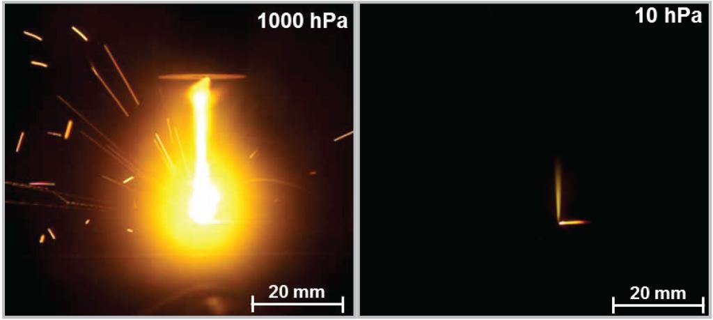 Figure 1. Metal vapor plume depending on ambient pressure