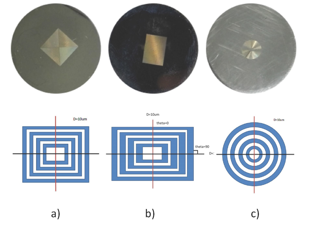 Three kinds of fabricated patterns from Institute of Laser Engineering: a) Concentric boxes with period of 10 μm, b) Concentric rectangles with period of 10 μm and 15 μm, c) Concentric circles with period of 10 μm