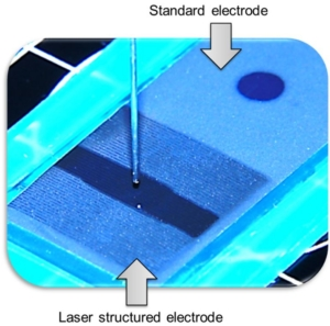 Figure 4. Rapid wetting of laser structured electrodes