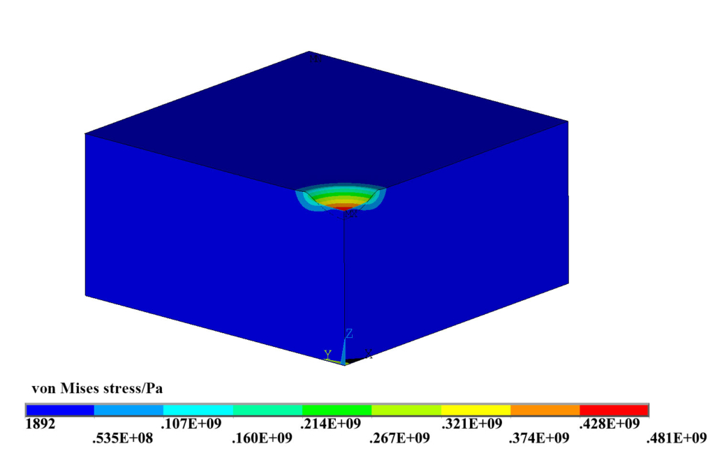 Figure 4. The distribution of Von Mises stress on the workpiece after the traditional LSP process