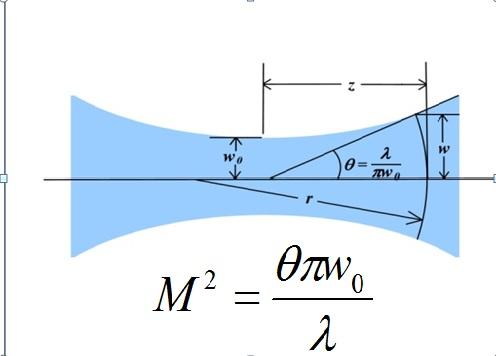 m2-graph