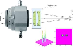 laser-energy